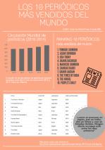 Los 10 periódicos más vendidos del mundo
