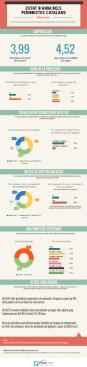 Encuesta a Periodistas 2015