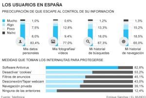 20160911_analisis-mercado-datos-personales_elmundo_2